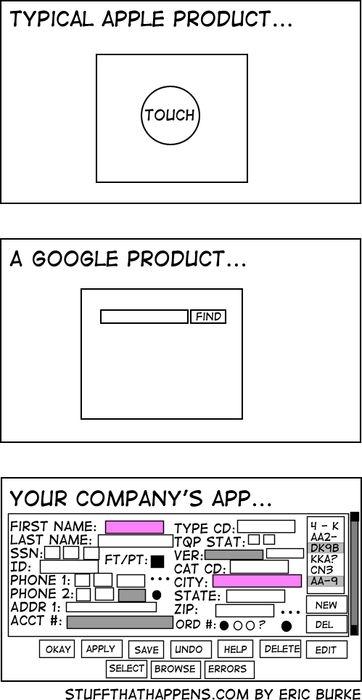 La aplicación de tu compañía