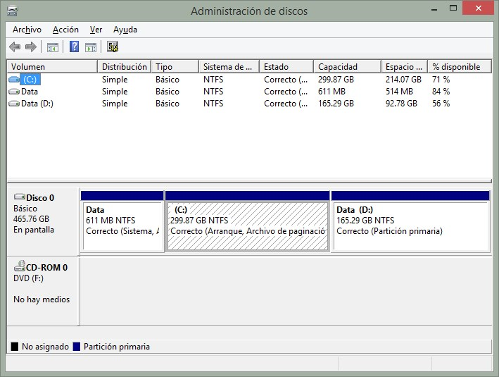 administracion_de_discos